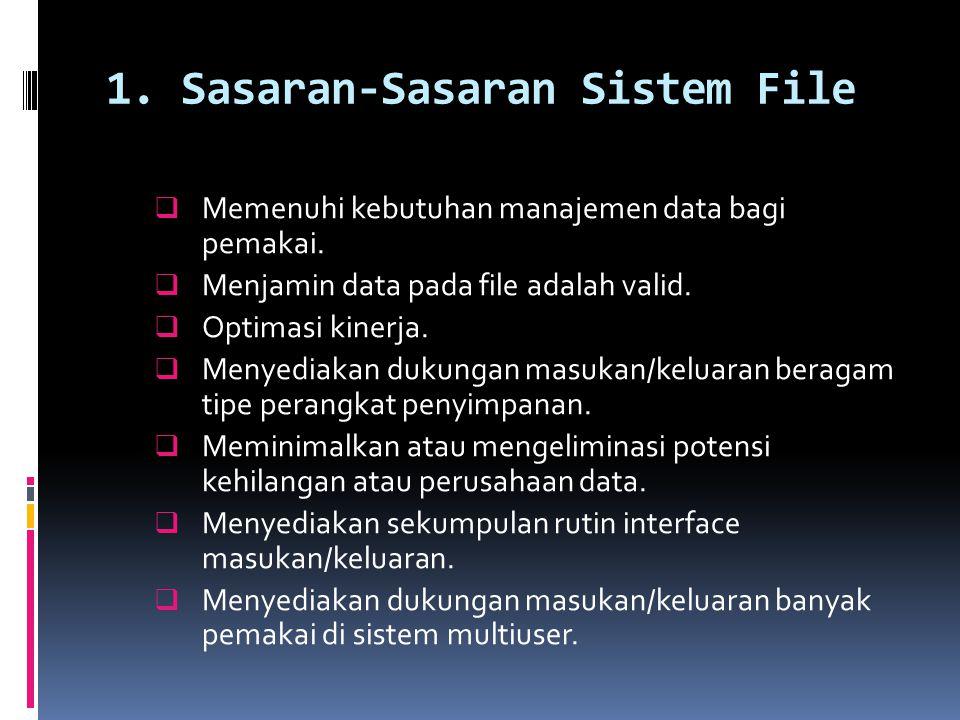 1. Sasaran-Sasaran Sistem File