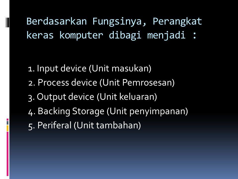 Berdasarkan Fungsinya, Perangkat keras komputer dibagi menjadi :