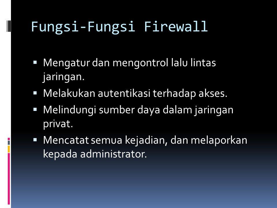 Fungsi-Fungsi Firewall