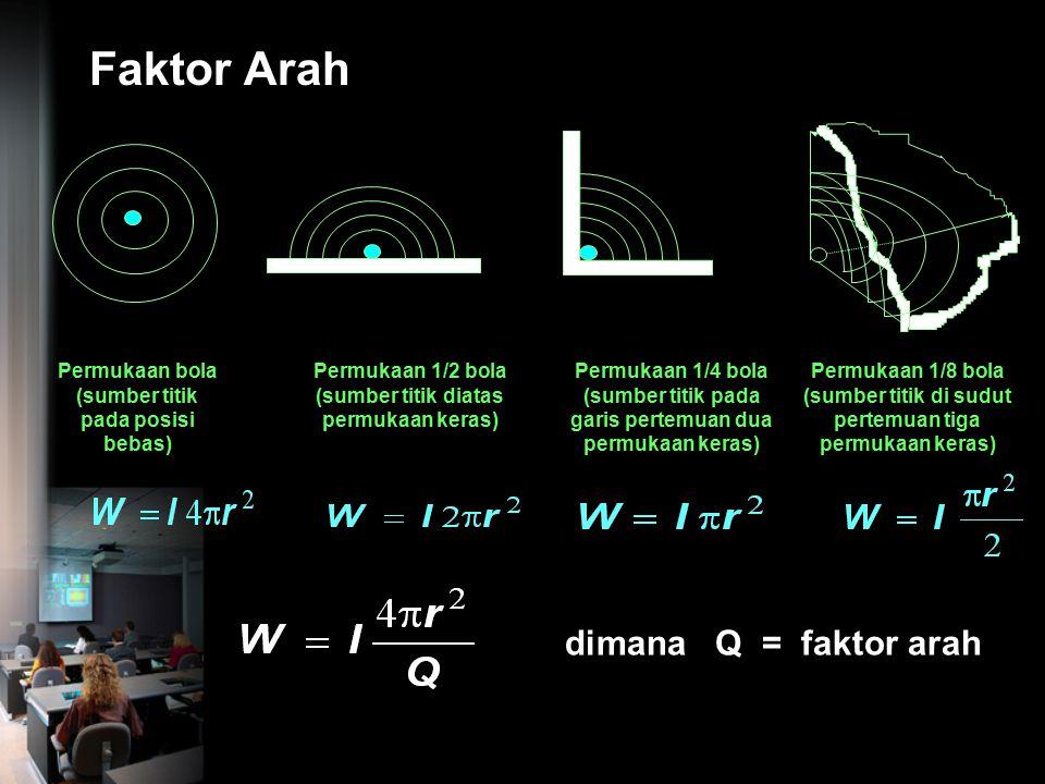 Faktor Arah dimana Q = faktor arah