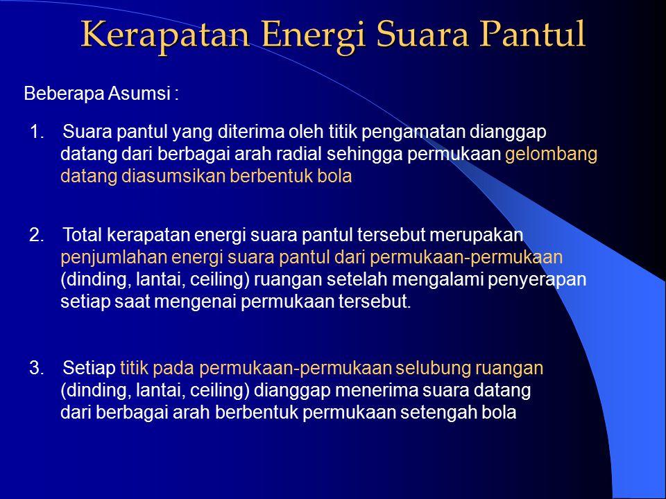 Kerapatan Energi Suara Pantul