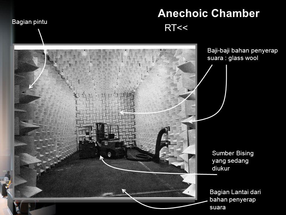 Anechoic Chamber RT<< Bagian pintu Jenis : Full dan Half-Full