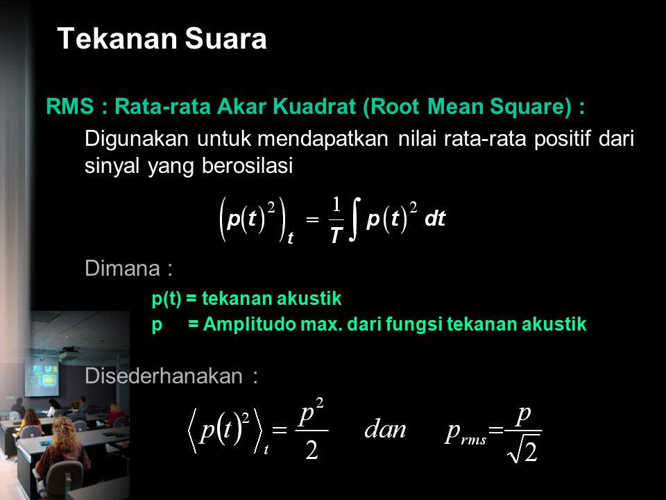 Tekanan Suara RMS : Rata-rata Akar Kuadrat (Root Mean Square) :