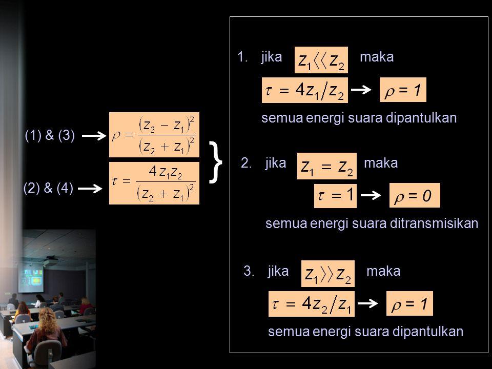 }  = 1  = 0  = 1 jika maka semua energi suara dipantulkan (1) & (3)