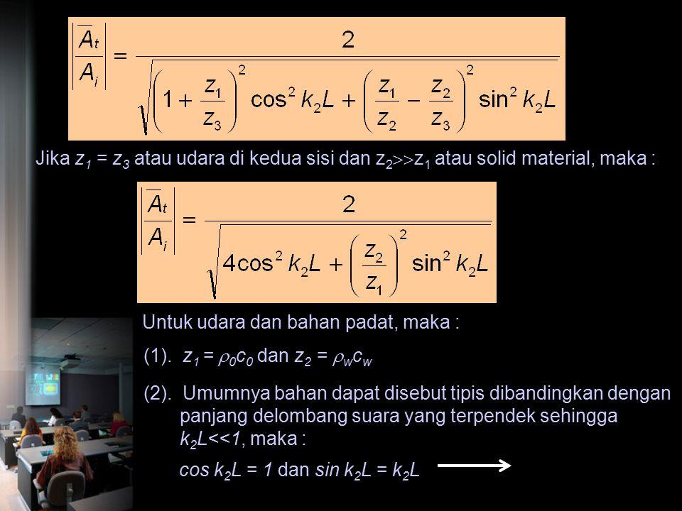 Jika z1 = z3 atau udara di kedua sisi dan z2z1 atau solid material, maka :