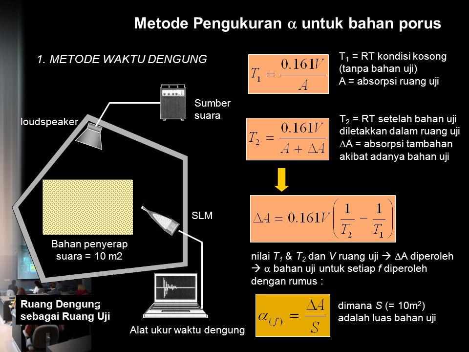 Metode Pengukuran  untuk bahan porus