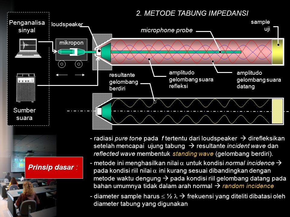 2. METODE TABUNG IMPEDANSI