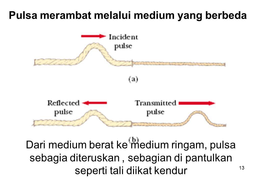 Pulsa merambat melalui medium yang berbeda