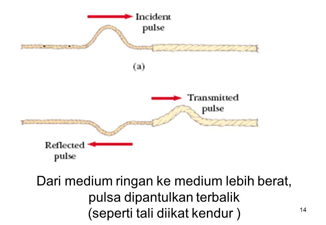 Dari medium ringan ke medium lebih berat, pulsa dipantulkan terbalik