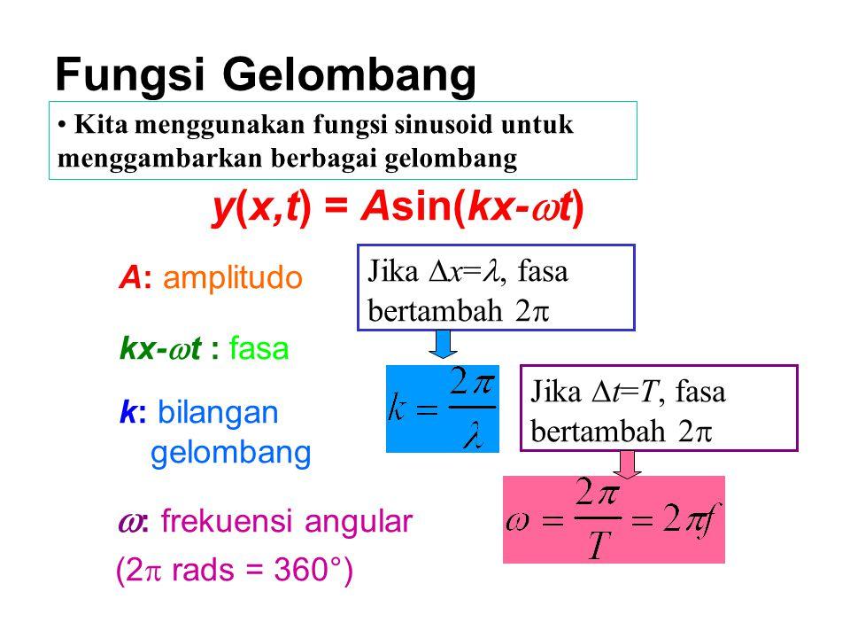 Fungsi Gelombang y(x,t) = Asin(kx-wt) w: frekuensi angular