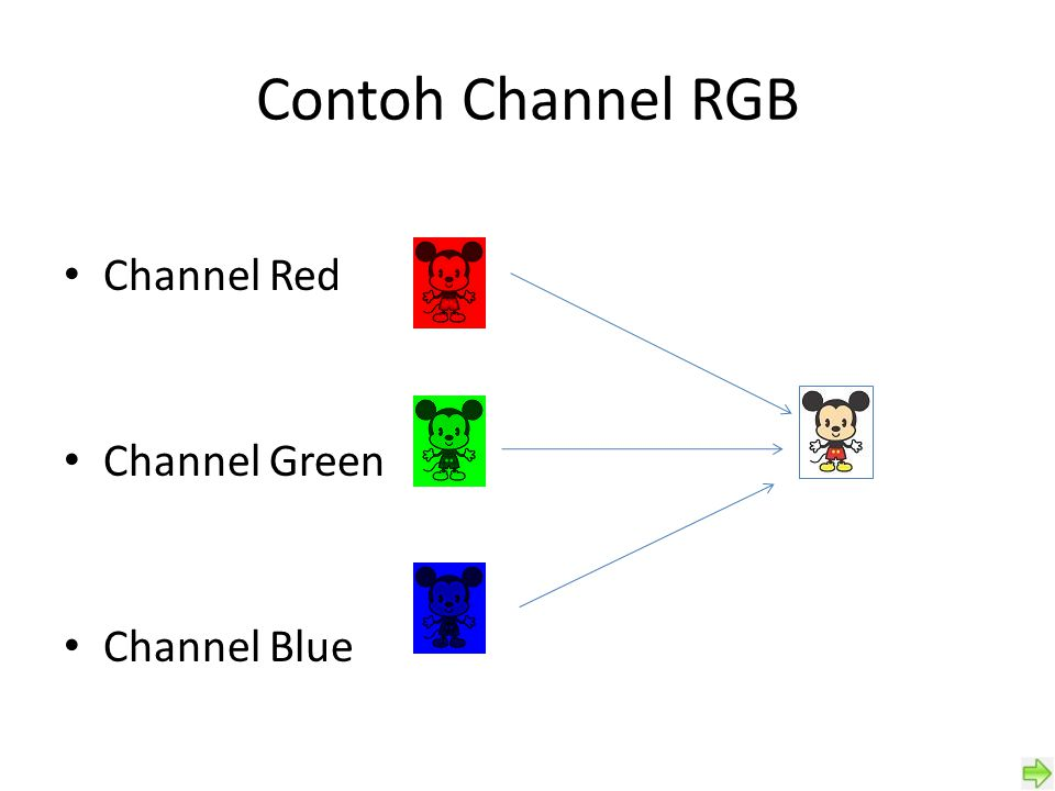 Contoh Channel RGB Channel Red Channel Green Channel Blue