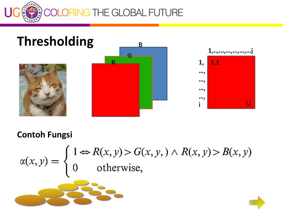 Thresholding B 1,..,...,…,…,…,…j G R 1, …, i 1,1 i,j Contoh Fungsi