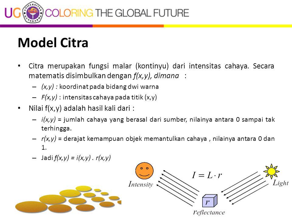 Model Citra Citra merupakan fungsi malar (kontinyu) dari intensitas cahaya. Secara matematis disimbulkan dengan f(x,y), dimana :
