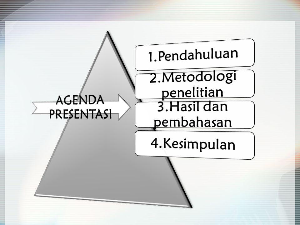 2.Metodologi penelitian