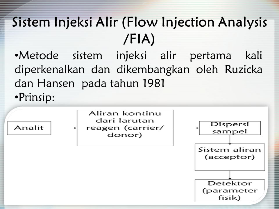 Sistem Injeksi Alir (Flow Injection Analysis /FIA)
