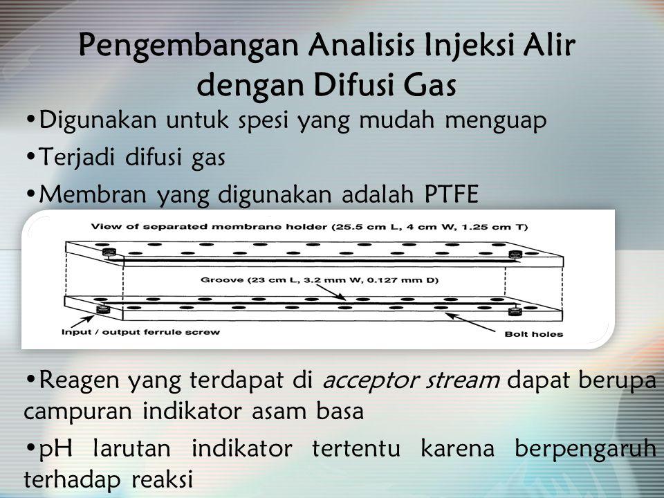 Pengembangan Analisis Injeksi Alir dengan Difusi Gas