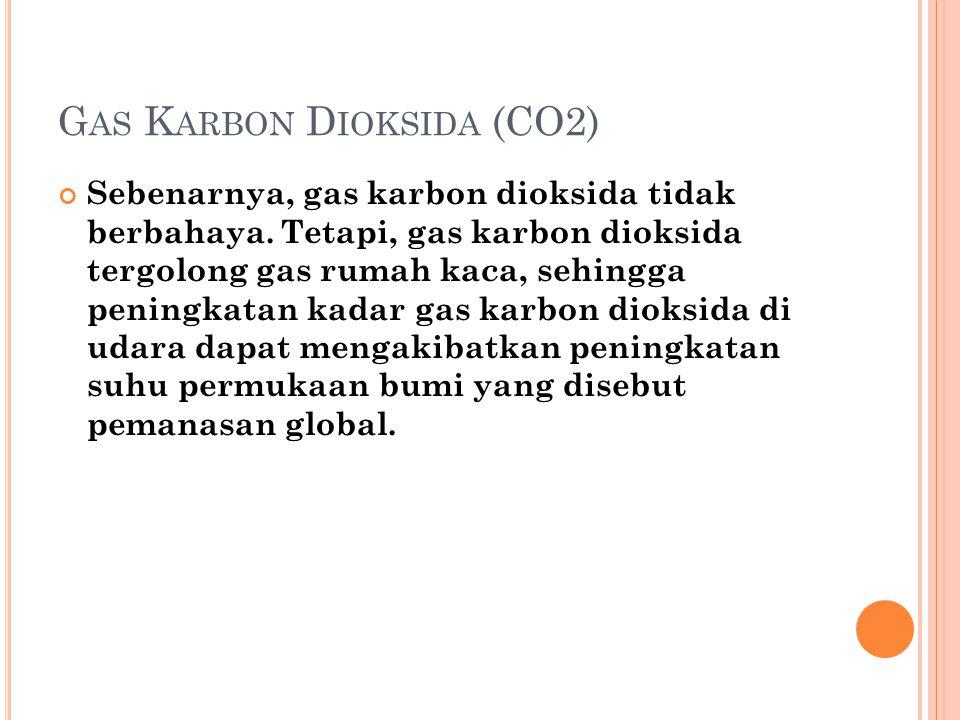 Gas Karbon Dioksida (CO2)