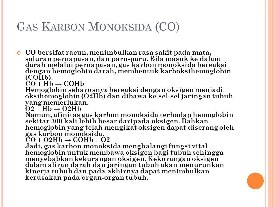 Gas Karbon Monoksida (CO)