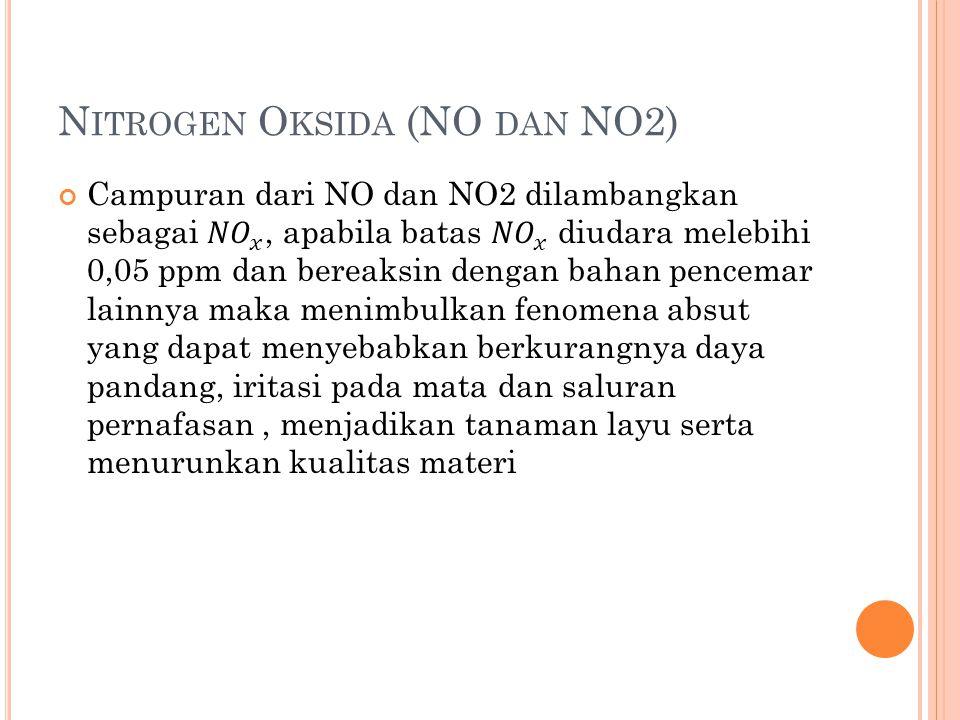 Nitrogen Oksida (NO dan NO2)