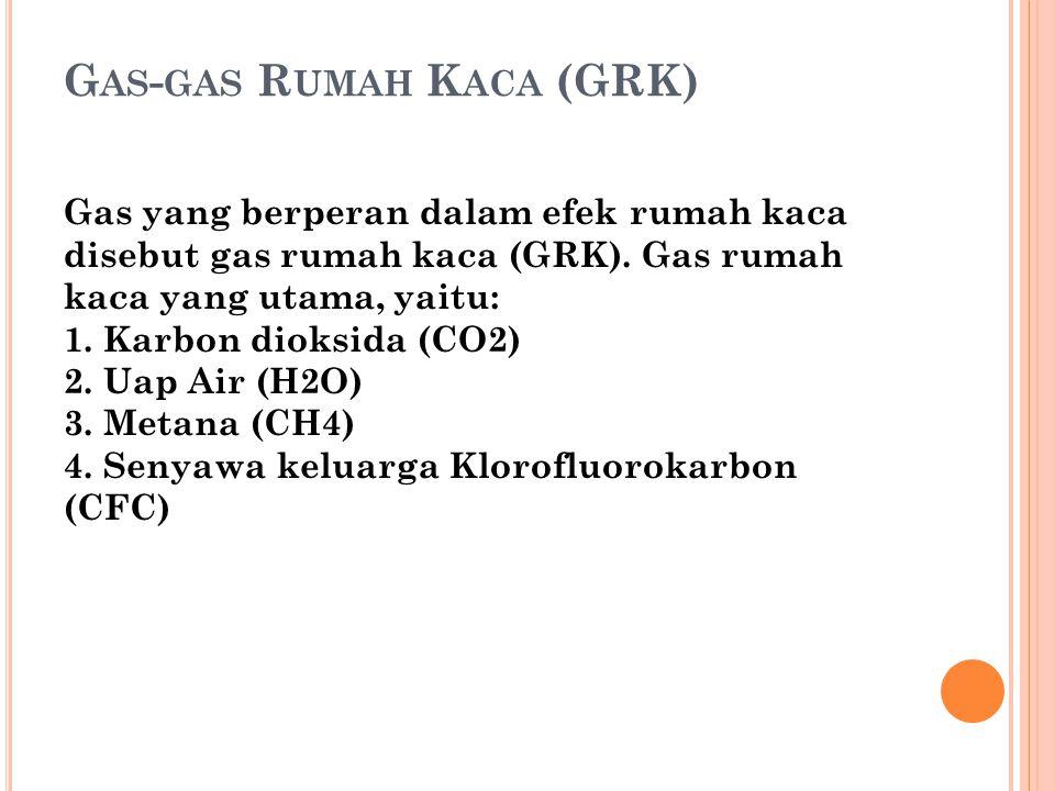 Gas-gas Rumah Kaca (GRK)