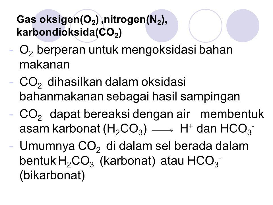 Gas oksigen(O2) ,nitrogen(N2), karbondioksida(CO2)