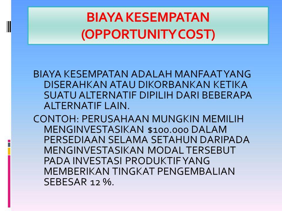 BIAYA KESEMPATAN (OPPORTUNITY COST)