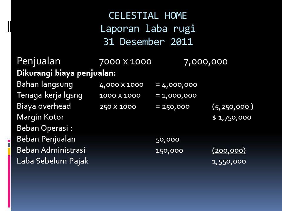CELESTIAL HOME Laporan laba rugi 31 Desember 2011