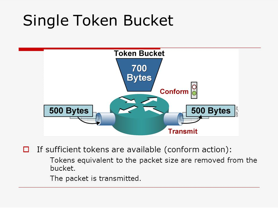 Single Token Bucket This graphic shows a single token bucket traffic policing implementation.