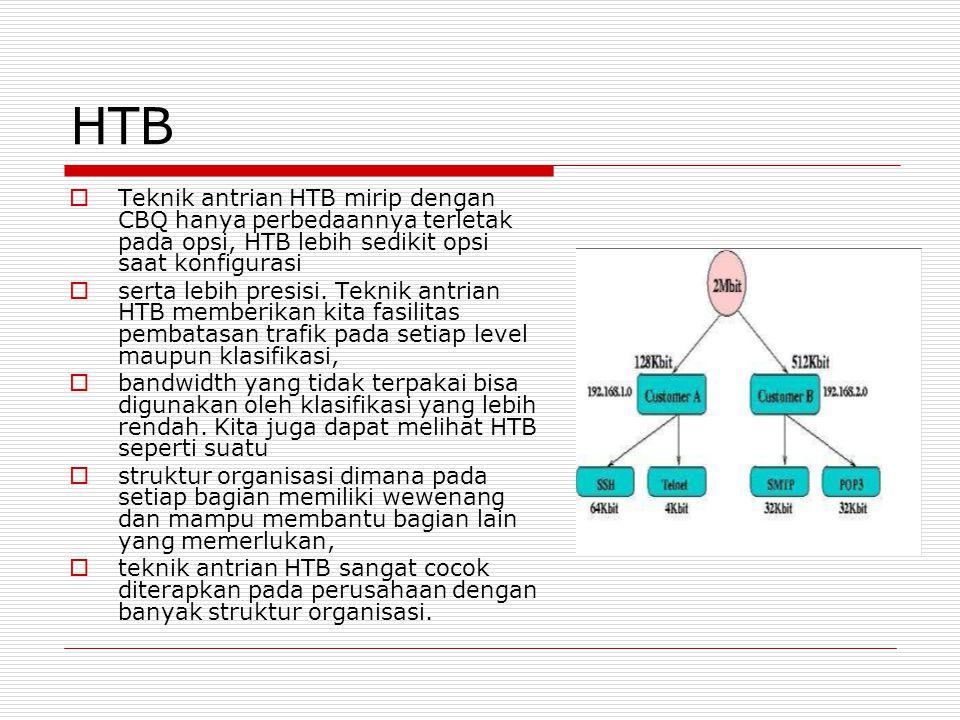HTB Teknik antrian HTB mirip dengan CBQ hanya perbedaannya terletak pada opsi, HTB lebih sedikit opsi saat konfigurasi.