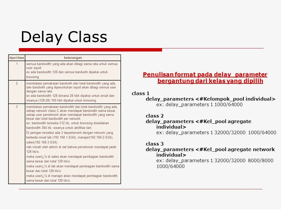 Delay Class Penulisan format pada delay_parameter bergantung dari kelas yang dipilih. class 1.