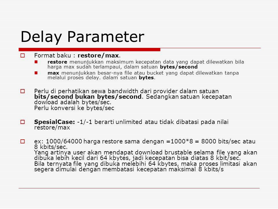 Delay Parameter Format baku : restore/max.