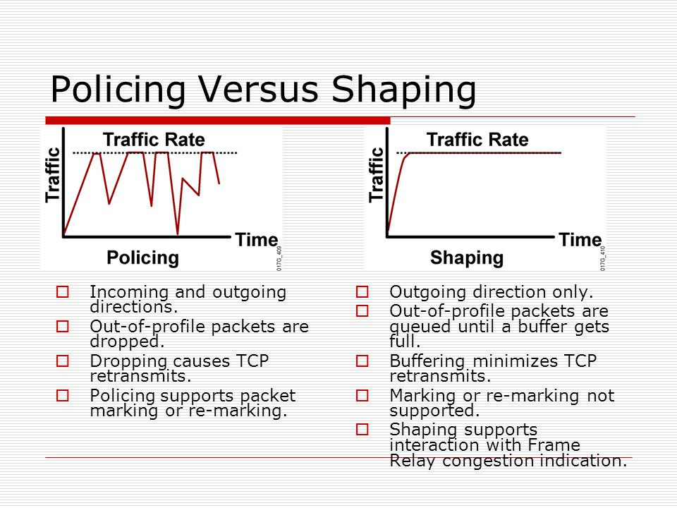 Policing Versus Shaping