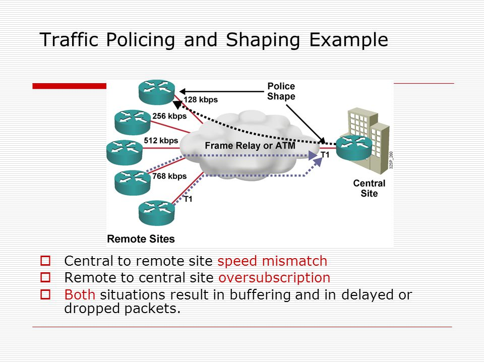 Traffic Policing and Shaping Example