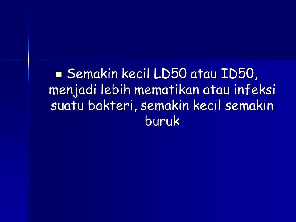 Semakin kecil LD50 atau ID50, menjadi lebih mematikan atau infeksi suatu bakteri, semakin kecil semakin buruk