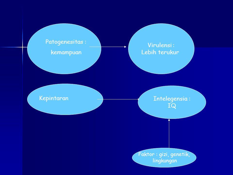 Virulensi : Lebih terukur Patogenesitas : kemampuan Intelegensia :