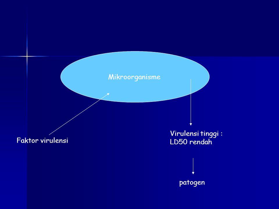 Mikroorganisme Virulensi tinggi : LD50 rendah Faktor virulensi patogen