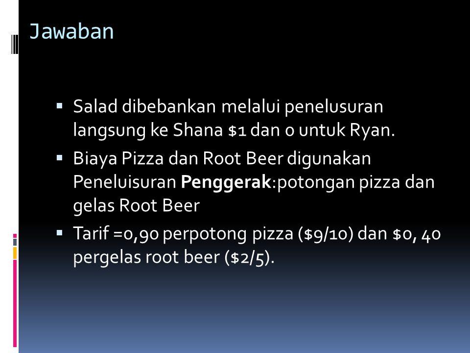 Jawaban Salad dibebankan melalui penelusuran langsung ke Shana $1 dan 0 untuk Ryan.