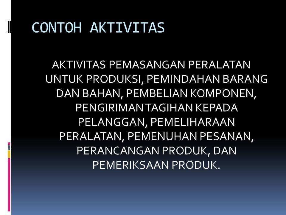 CONTOH AKTIVITAS