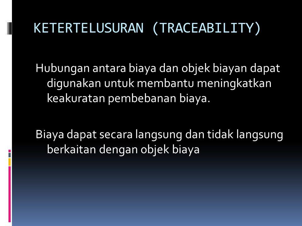 KETERTELUSURAN (TRACEABILITY)