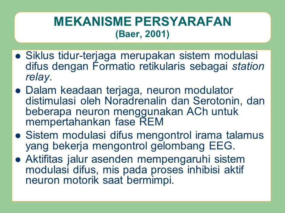 MEKANISME PERSYARAFAN (Baer, 2001)
