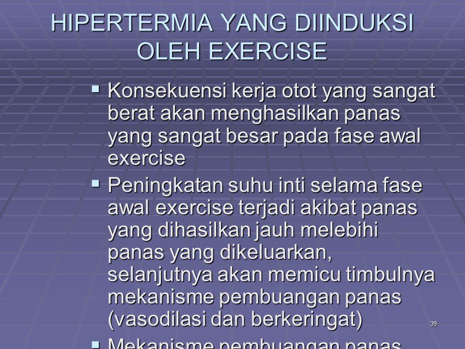 HIPERTERMIA YANG DIINDUKSI OLEH EXERCISE