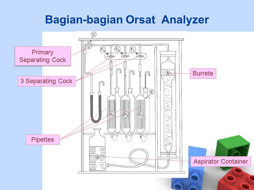 Bagian-bagian Orsat Analyzer