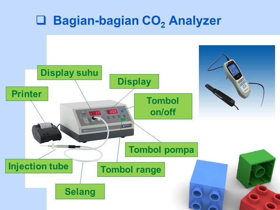 Bagian-bagian CO2 Analyzer