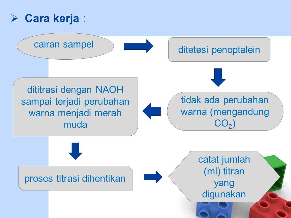 Cara kerja : cairan sampel ditetesi penoptalein