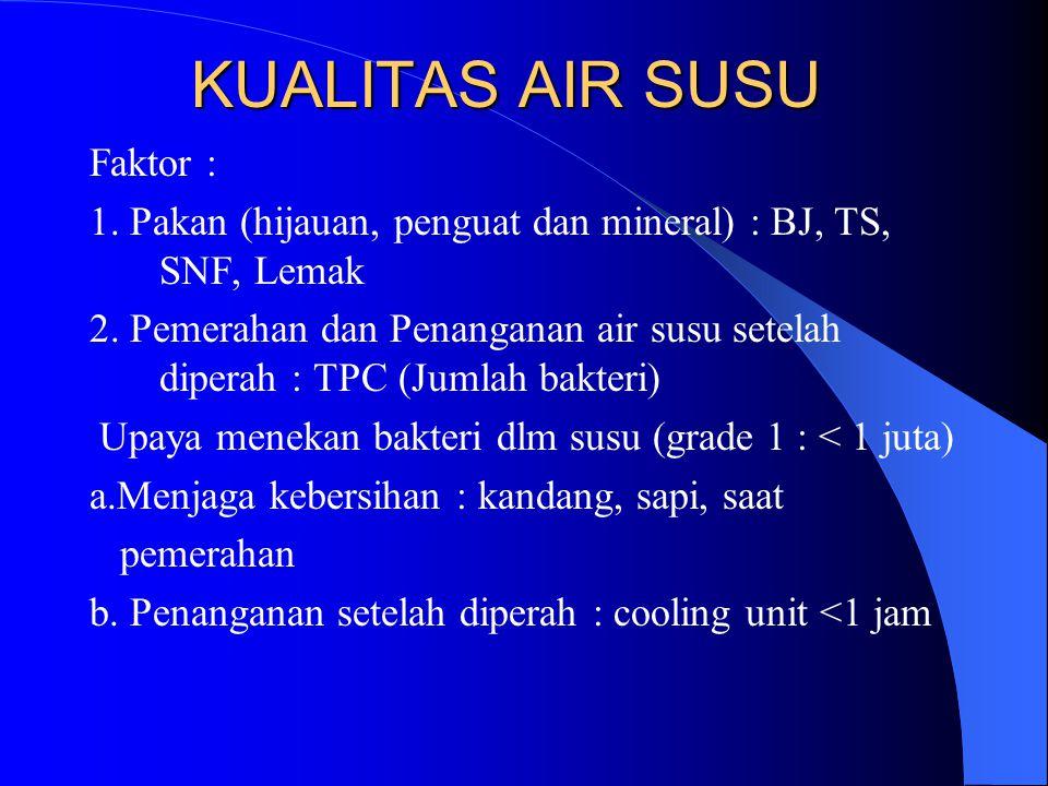 KUALITAS AIR SUSU Faktor :