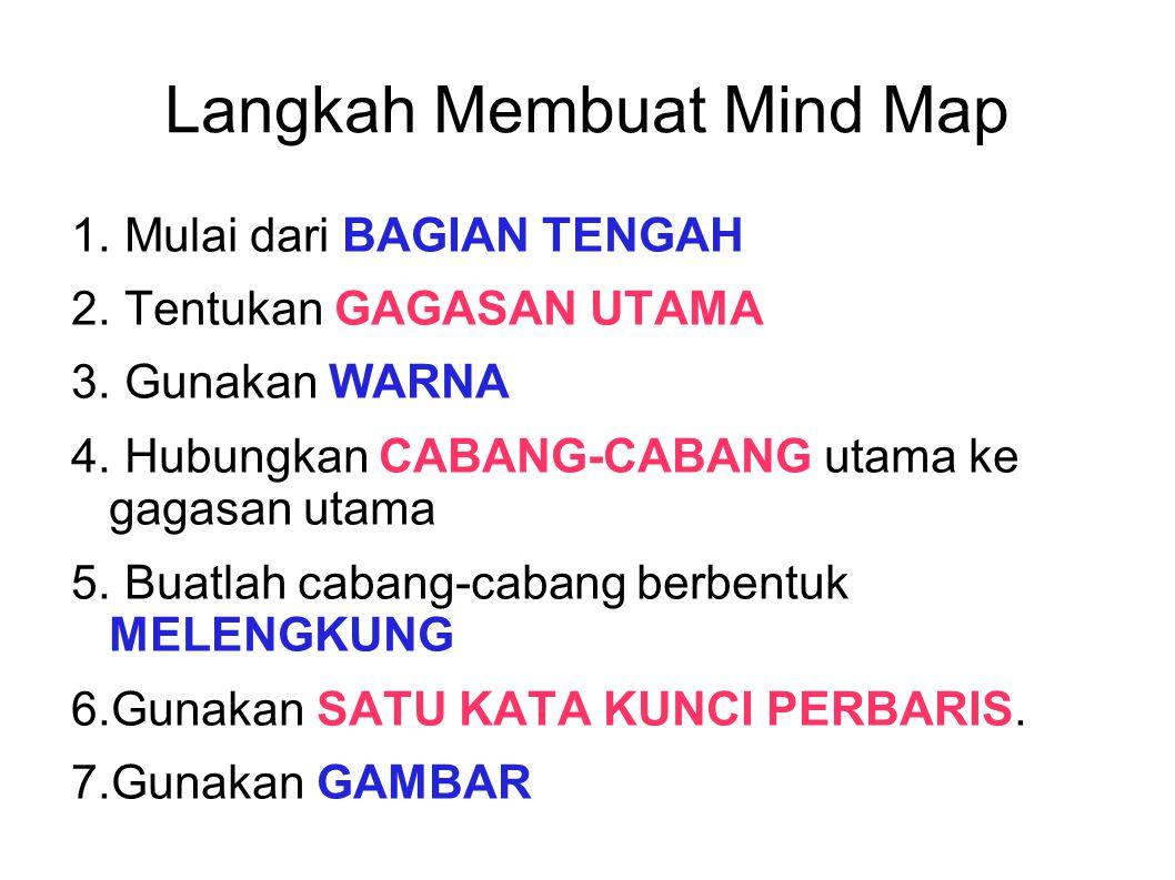 Langkah Membuat Mind Map