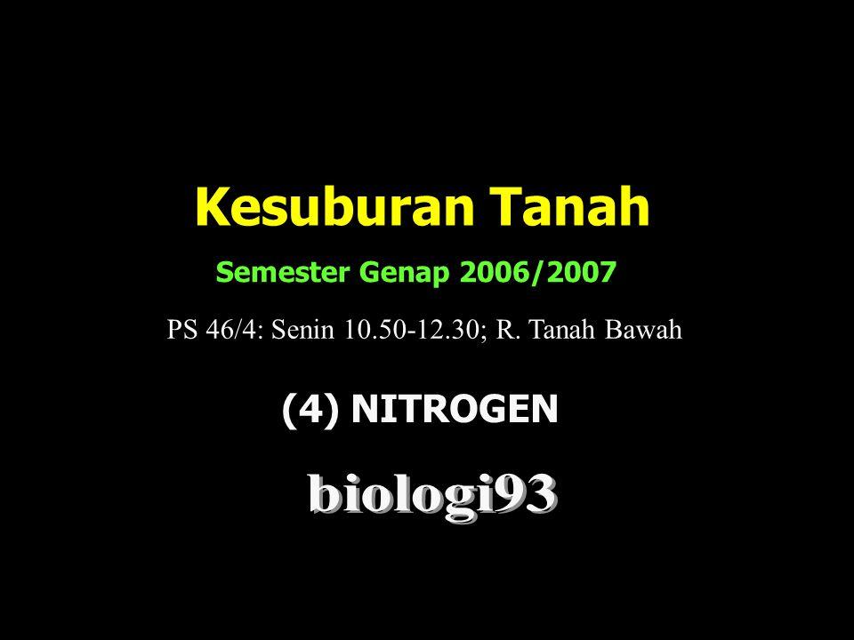 Kesuburan Tanah biologi93 (4) NITROGEN Semester Genap 2006/2007