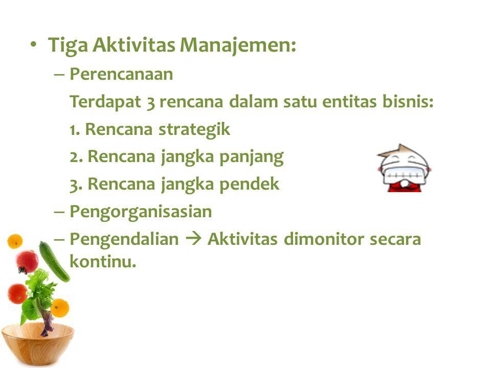 Tiga Aktivitas Manajemen:
