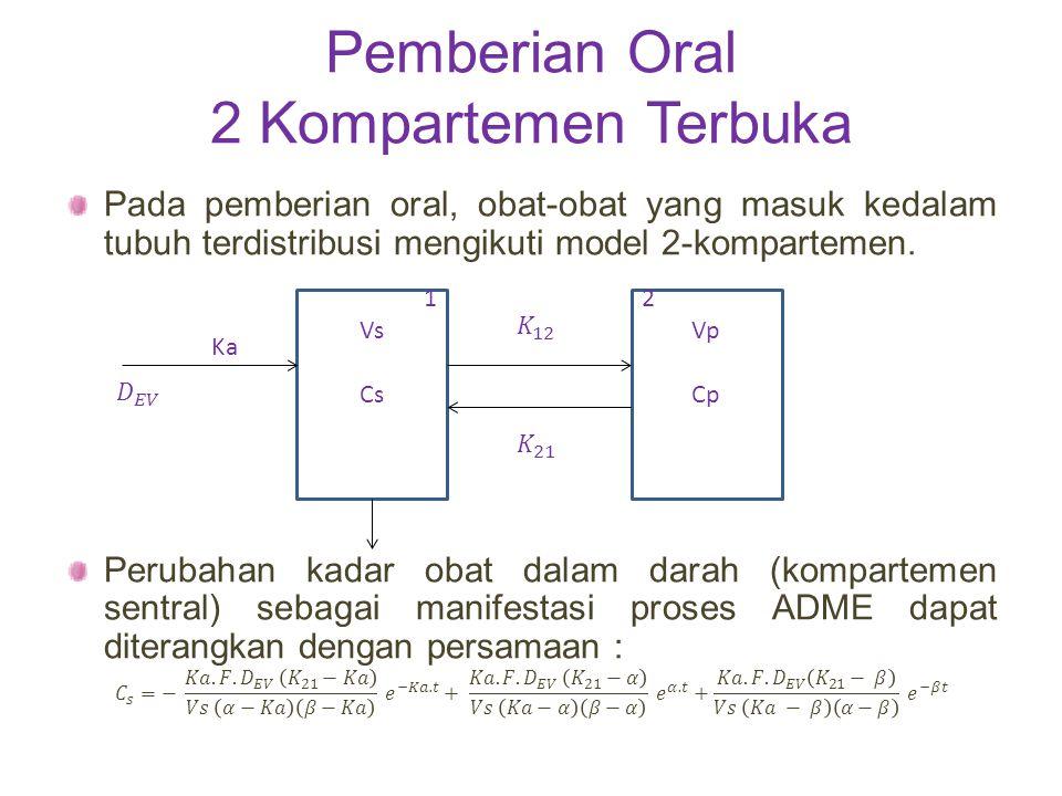 Pemberian Oral 2 Kompartemen Terbuka