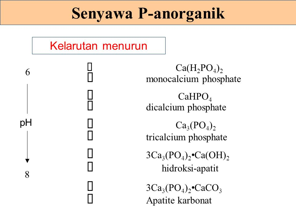 Senyawa P-anorganik â Ca(H2PO4)2 Kelarutan menurun 6